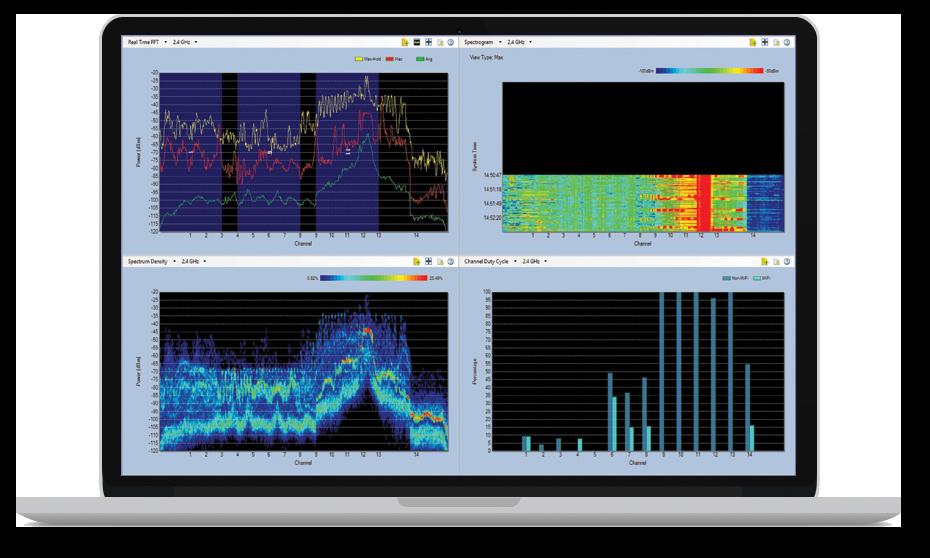 AirMagnet<sup>®</sup> Spectrum XT